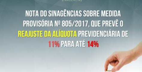 Nota do Sinagências sobre a MP 805/2017 que suspende a recomposição salarial e prevê o reajuste da alíquota previdenciária para os servidores públicos